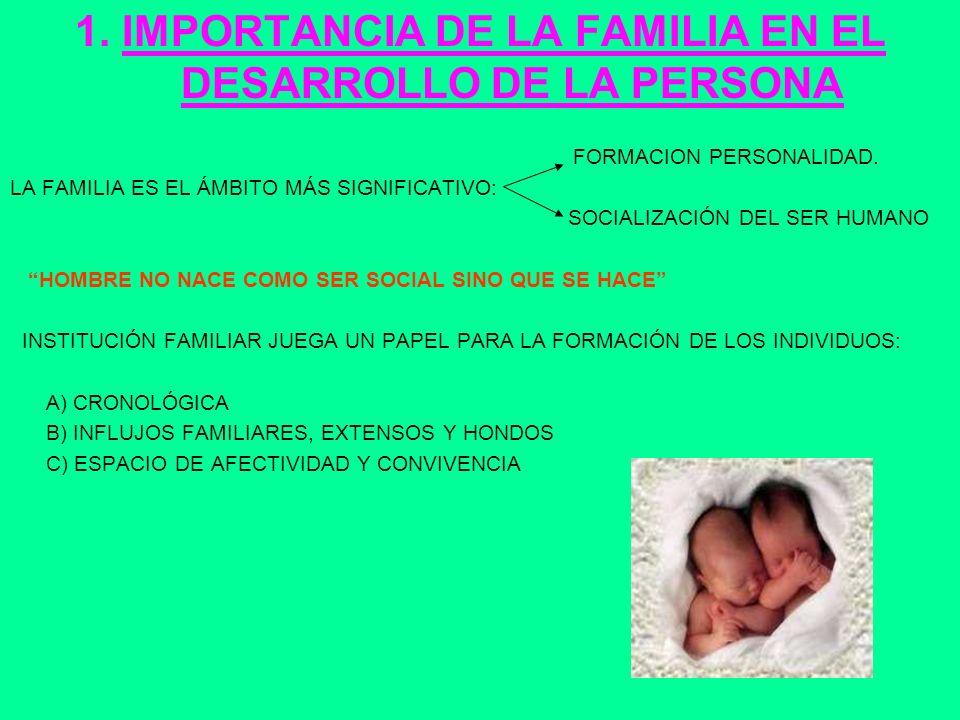1. IMPORTANCIA DE LA FAMILIA EN EL DESARROLLO DE LA PERSONA FORMACION PERSONALIDAD. LA FAMILIA ES EL ÁMBITO MÁS SIGNIFICATIVO: SOCIALIZACIÓN DEL SER H
