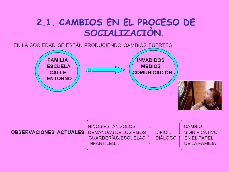 2.1. CAMBIOS EN EL PROCESO DE SOCIALIZACIÒN. EN LA SOCIEDAD SE ESTÁN PRODUCIENDO CAMBIOS FUERTES FAMILIA INVADIDOS ESCUELA MEDIOS CALLE COMUNICACIÓN E