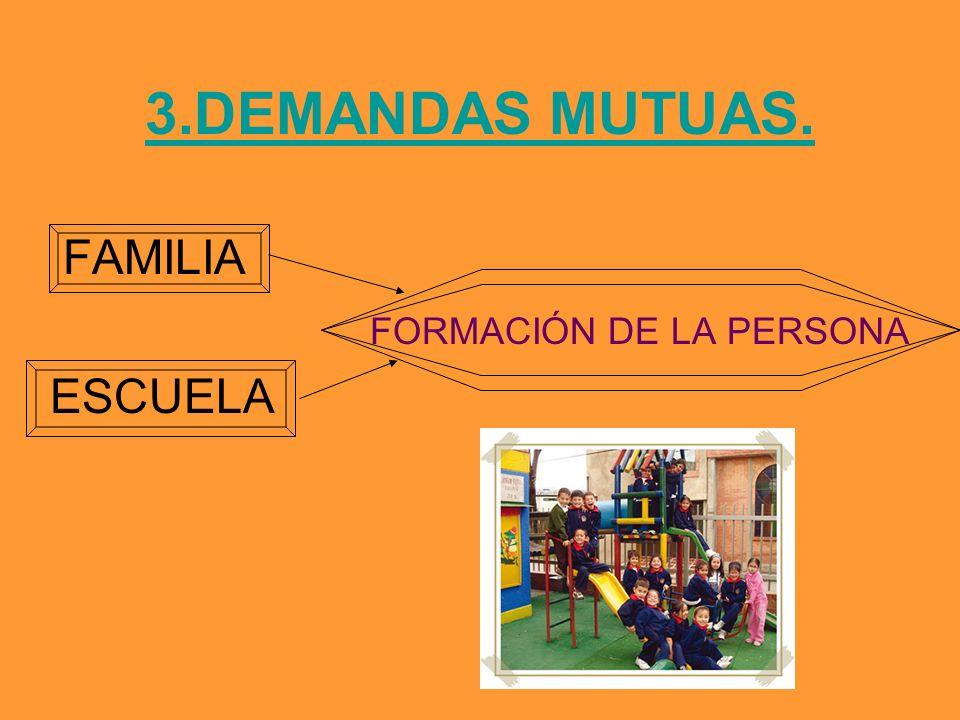 3.DEMANDAS MUTUAS. FAMILIA FORMACIÓN DE LA PERSONA ESCUELA