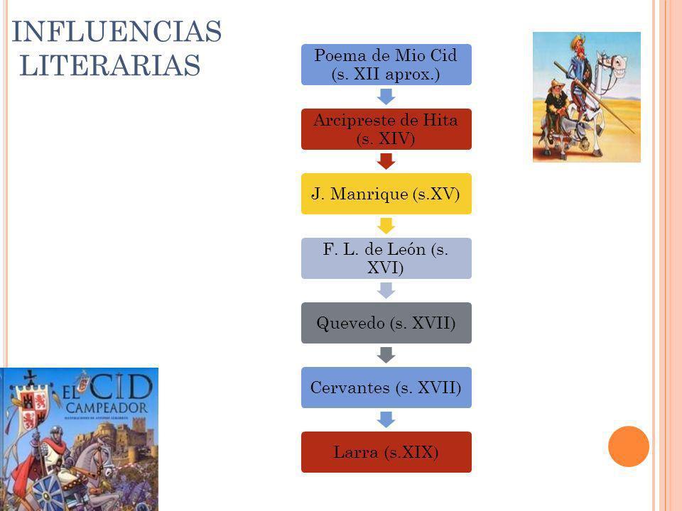 INFLUENCIAS LITERARIAS Poema de Mio Cid (s. XII aprox.) Arcipreste de Hita (s. XIV) J. Manrique (s.XV) F. L. de León (s. XVI) Quevedo (s. XVII) Cervan