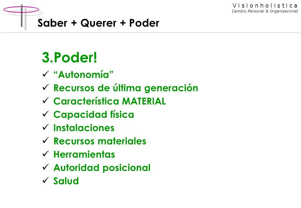 V i s i o n h o l i s t i c a Cambio Personal & Organizacional Saber + Querer + Poder 3.Poder.
