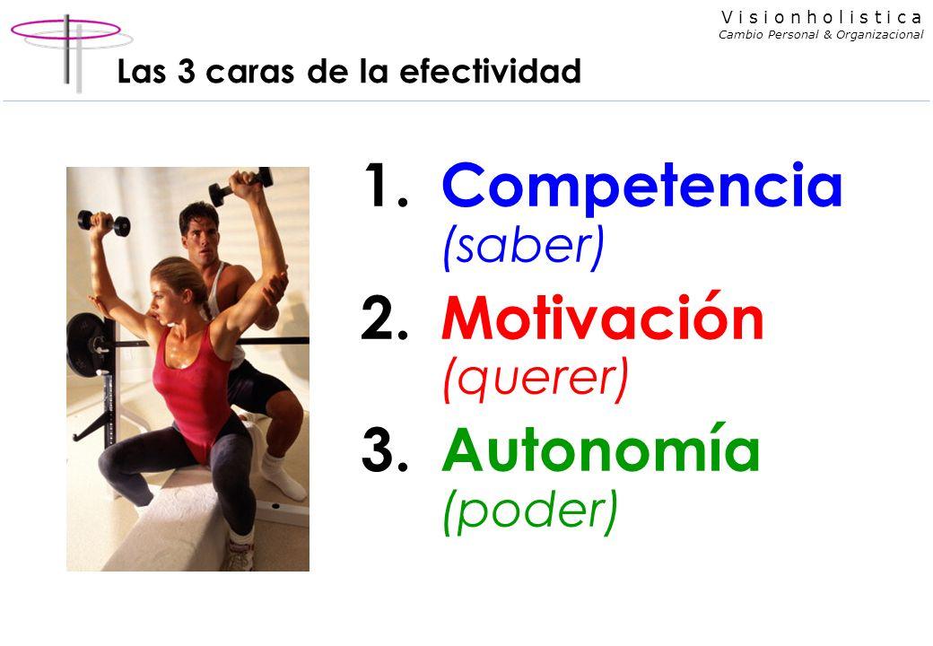 V i s i o n h o l i s t i c a Cambio Personal & Organizacional Las 3 caras de la efectividad 1.