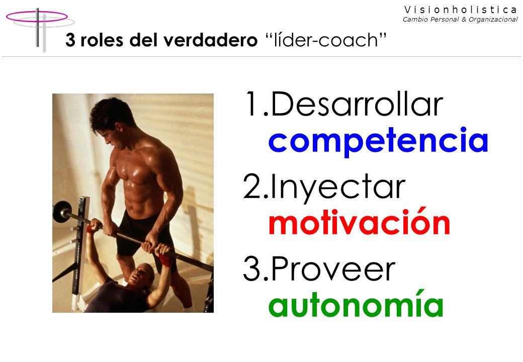 V i s i o n h o l i s t i c a Cambio Personal & Organizacional 3 roles del verdadero líder-coach 1.Desarrollar competencia 2.Inyectar motivación 3.Proveer autonomía