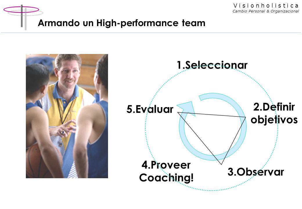 V i s i o n h o l i s t i c a Cambio Personal & Organizacional Armando un High-performance team 1.Seleccionar 2.Definir objetivos 3.Observar 4.Proveer Coaching.