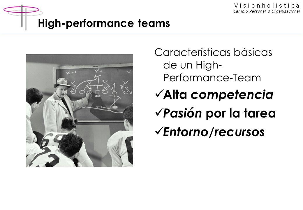 V i s i o n h o l i s t i c a Cambio Personal & Organizacional High-performance teams Características básicas de un High- Performance-Team Alta competencia Pasión por la tarea Entorno/recursos