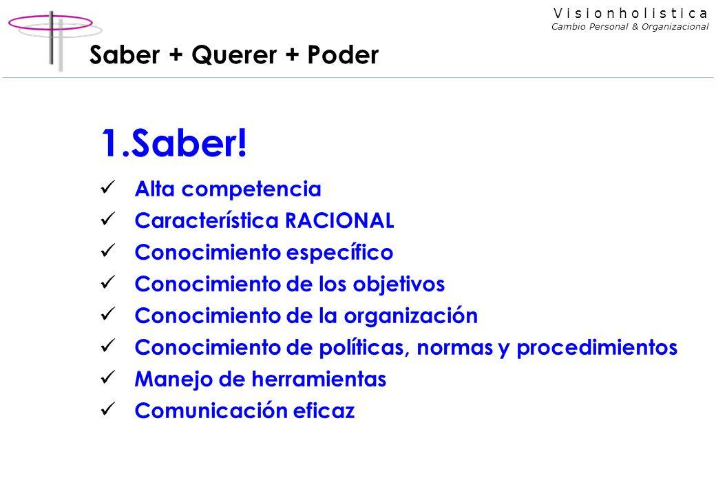 V i s i o n h o l i s t i c a Cambio Personal & Organizacional Saber + Querer + Poder 1.Saber.
