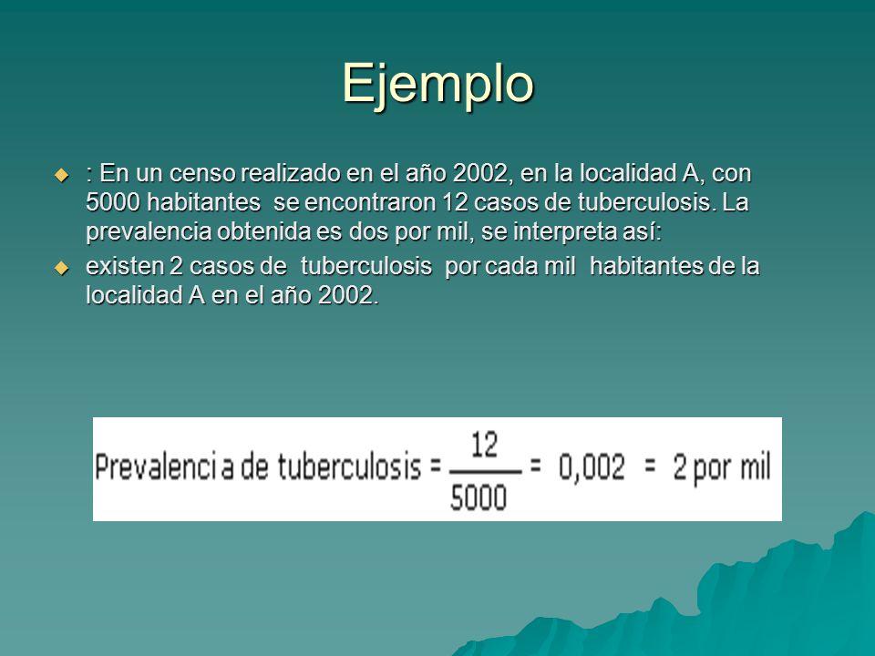 Ejemplo : En un censo realizado en el año 2002, en la localidad A, con 5000 habitantes se encontraron 12 casos de tuberculosis. La prevalencia obtenid