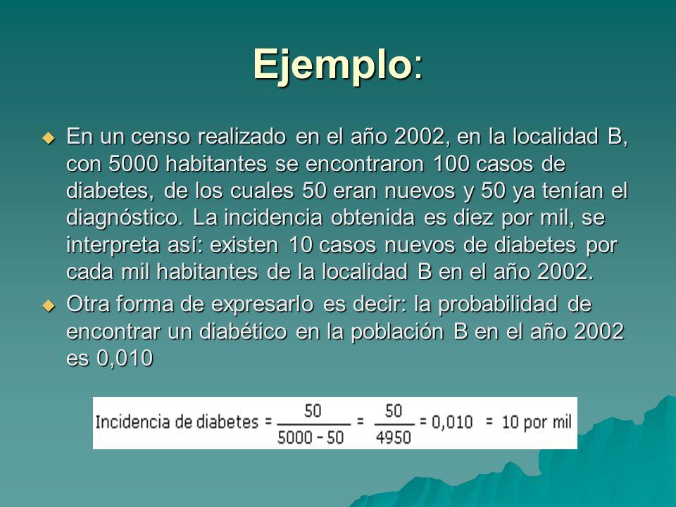 Ejemplo: En un censo realizado en el año 2002, en la localidad B, con 5000 habitantes se encontraron 100 casos de diabetes, de los cuales 50 eran nuev