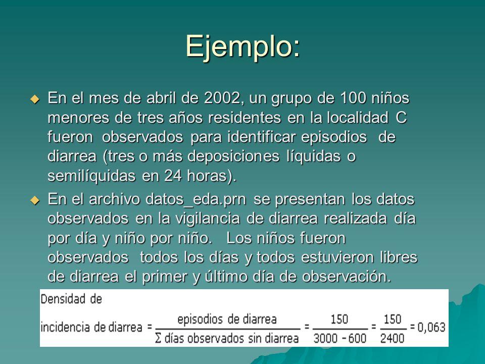 Ejemplo: En el mes de abril de 2002, un grupo de 100 niños menores de tres años residentes en la localidad C fueron observados para identificar episod