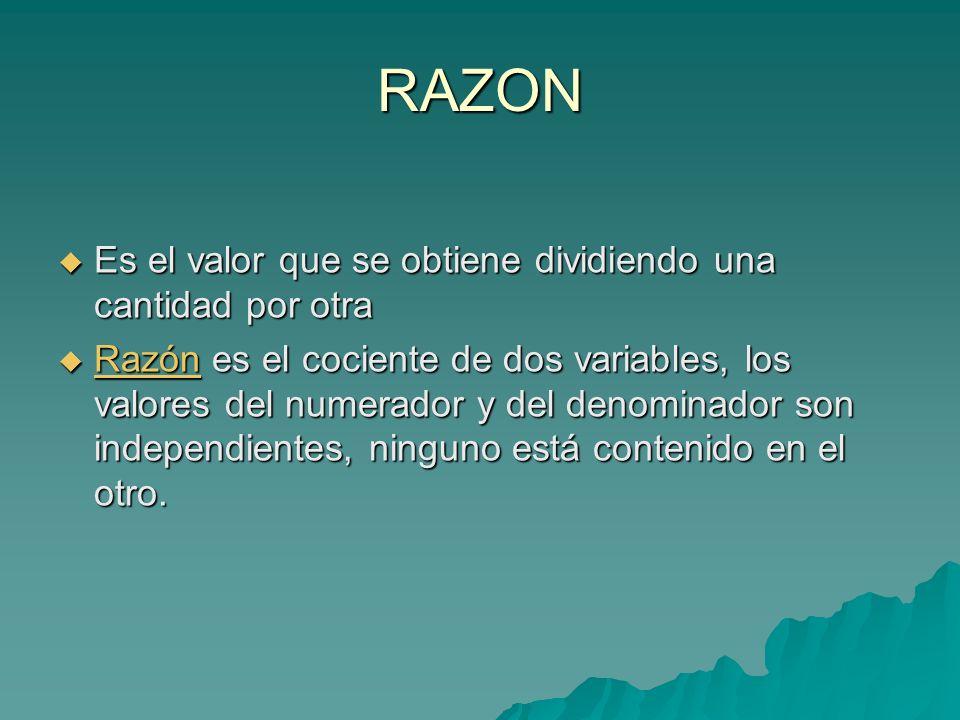 RAZON Es el valor que se obtiene dividiendo una cantidad por otra Es el valor que se obtiene dividiendo una cantidad por otra Razón es el cociente de