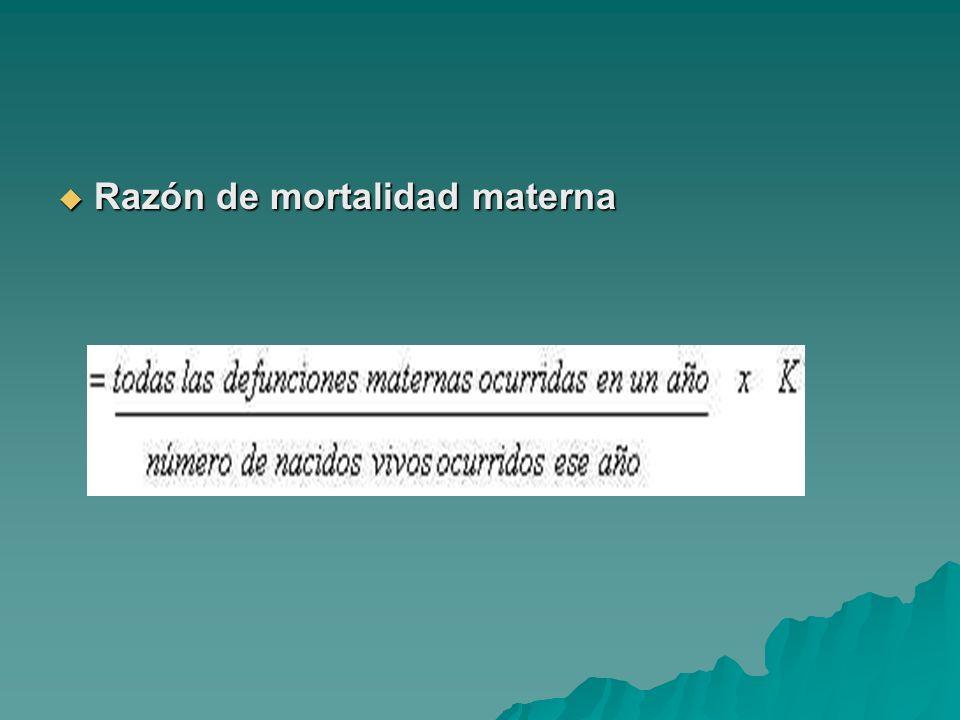 Razón de mortalidad materna Razón de mortalidad materna