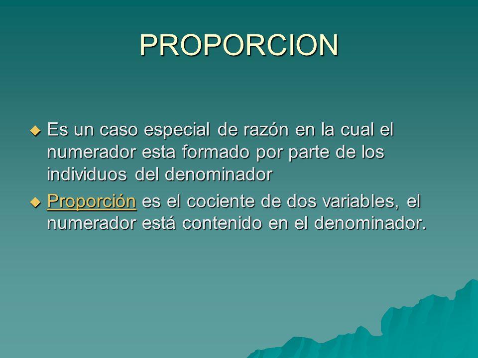 PROPORCION Es un caso especial de razón en la cual el numerador esta formado por parte de los individuos del denominador Es un caso especial de razón
