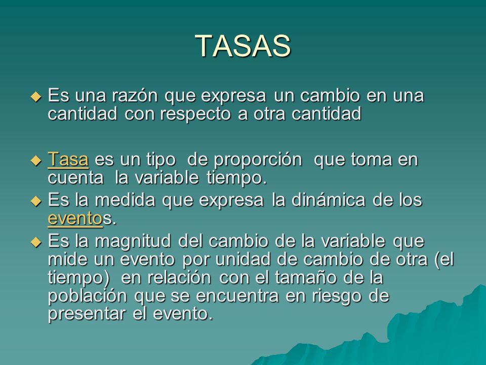 TASAS Es una razón que expresa un cambio en una cantidad con respecto a otra cantidad Es una razón que expresa un cambio en una cantidad con respecto