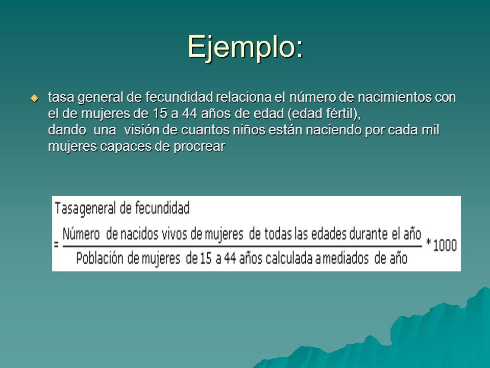 Ejemplo: tasa general de fecundidad relaciona el número de nacimientos con el de mujeres de 15 a 44 años de edad (edad fértil), dando una visión de cu