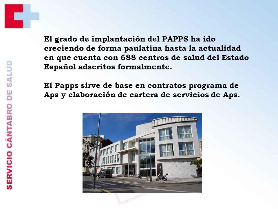 El grado de implantación del PAPPS ha ido creciendo de forma paulatina hasta la actualidad en que cuenta con 688 centros de salud del Estado Español adscritos formalmente.