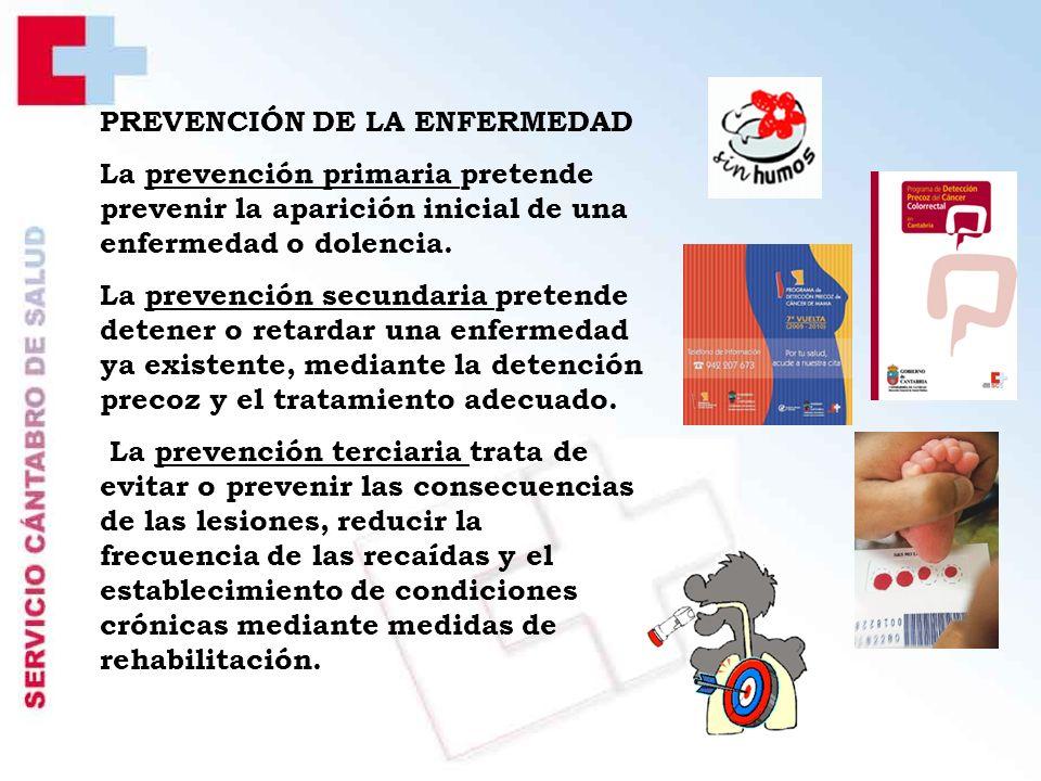 PREVENCIÓN DE LA ENFERMEDAD La prevención primaria pretende prevenir la aparición inicial de una enfermedad o dolencia.