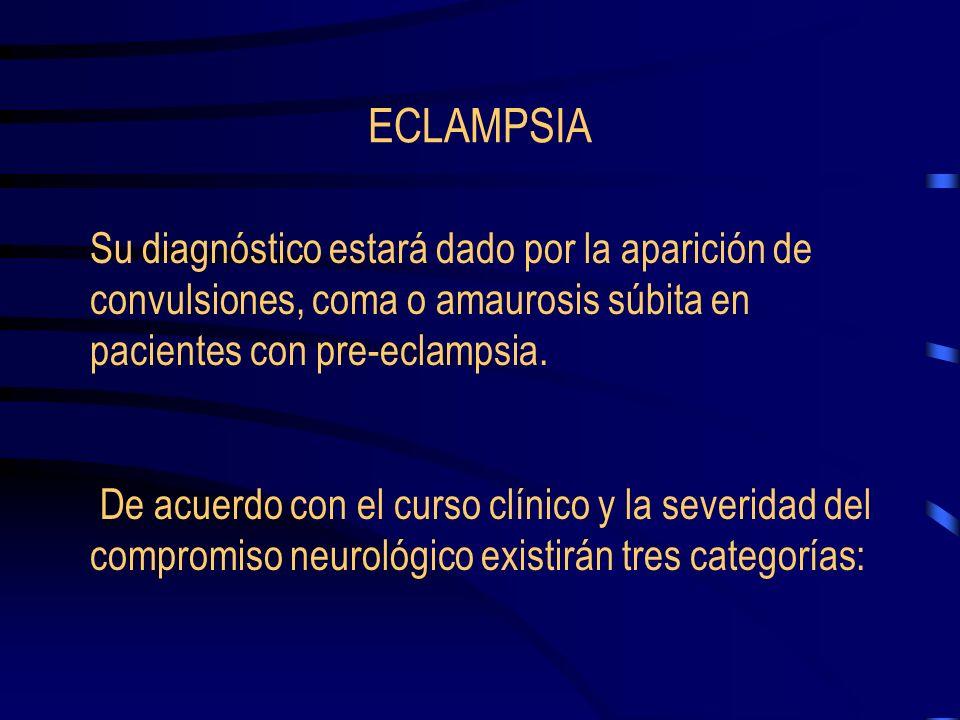 Criterios de gravedad en la pre-eclampsia Tensión arterial sistólica mayor o igual a 160 mmHg o tensión arterial diastólica mayor o igual a 110 mmHg r