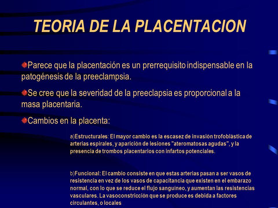 TEORIA GENETICA Predisposición familiar Existencia de un gen en los cromosomas 1, 3, 9, ó 18 como implicado. La susceptibilidad genética, tanto matern