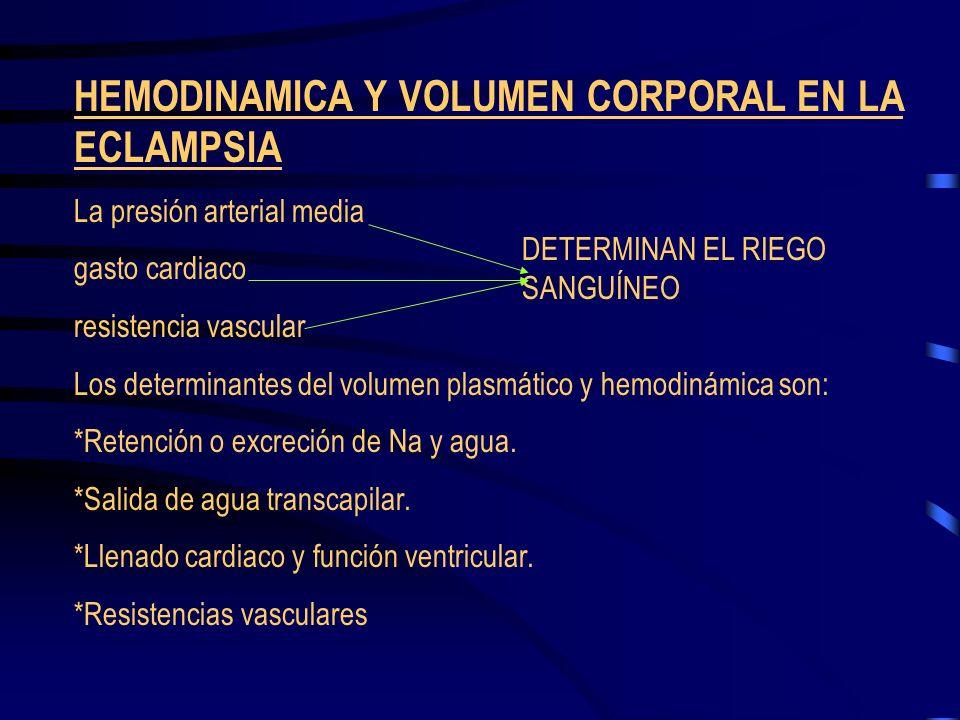 deficiencia de PGE2. Deficiencia de PNA (producido fundamentalmente en la aurícula,placenta) El PNA provoca vasodilatación y natriuresis. Como la Pree