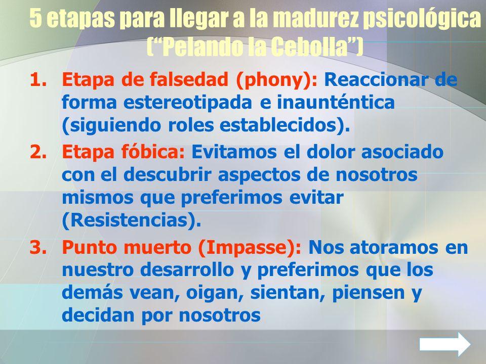 5 etapas para llegar a la madurez psicológica (Pelando la Cebolla) 1.Etapa de falsedad (phony): Reaccionar de forma estereotipada e inaunténtica (sigu