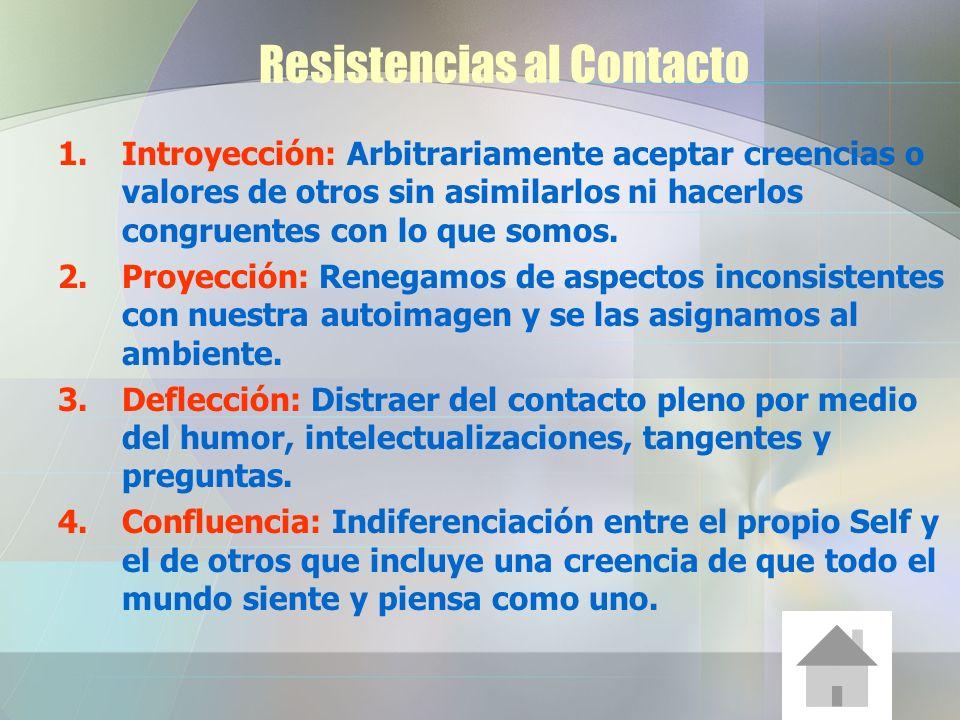 Resistencias al Contacto 1.Introyección: Arbitrariamente aceptar creencias o valores de otros sin asimilarlos ni hacerlos congruentes con lo que somos