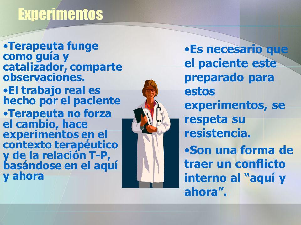 Experimentos Terapeuta funge como guía y catalizador, comparte observaciones. El trabajo real es hecho por el paciente Terapeuta no forza el cambio, h