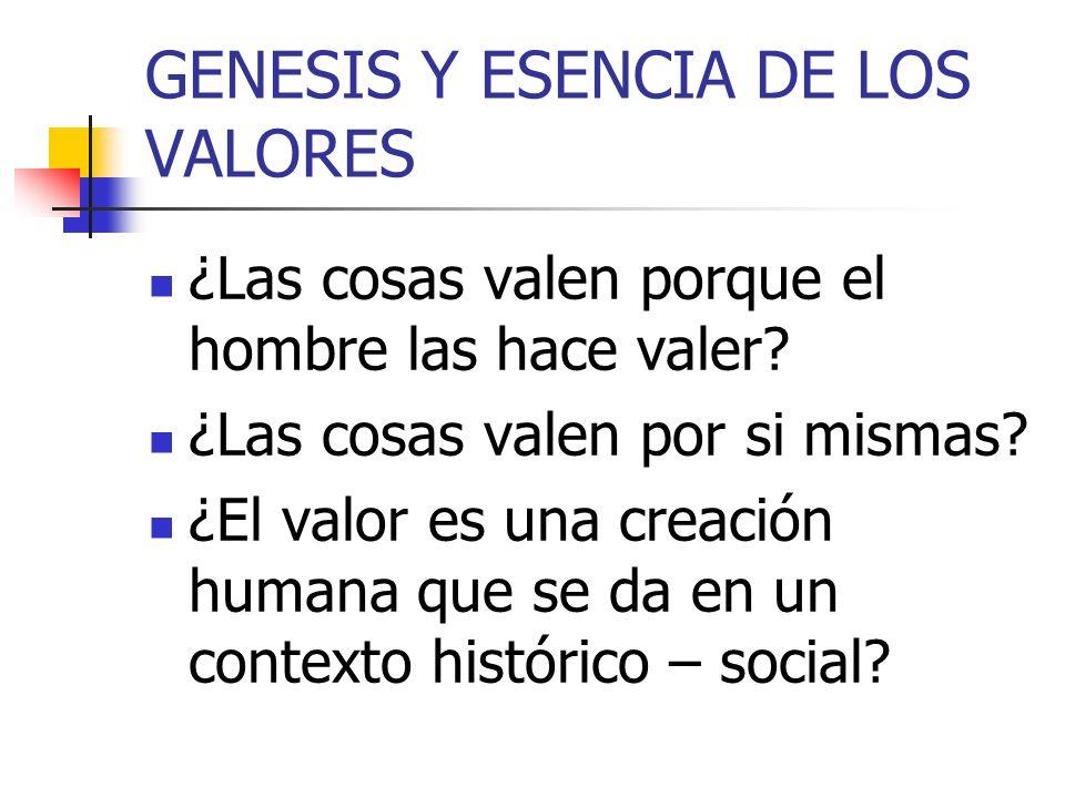 GENESIS Y ESENCIA DE LOS VALORES ¿Las cosas valen porque el hombre las hace valer? ¿Las cosas valen por si mismas? ¿El valor es una creación humana qu