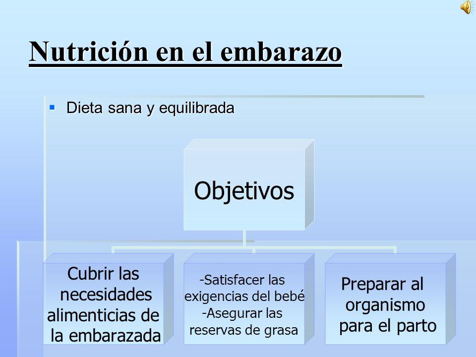 Nutrición en el embarazo Dieta sana y equilibrada Dieta sana y equilibrada Objetivos Cubrir las necesidades alimenticias de la embarazada -Satisfacer las exigencias del bebé -Asegurar las reservas de grasa Preparar al organismo para el parto