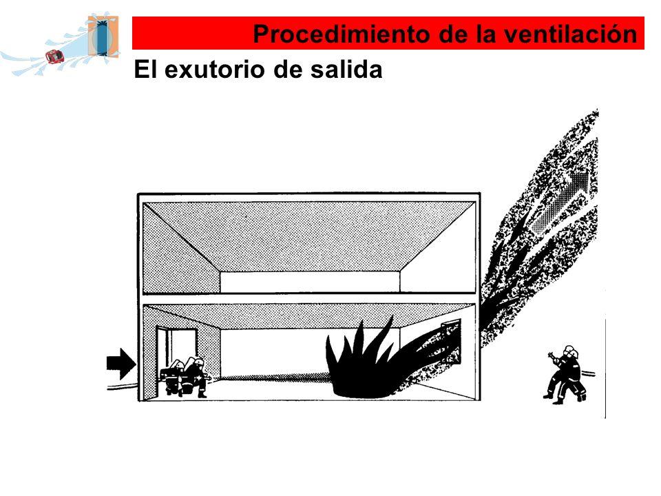 Procedimiento de la ventilación El exutorio de salida