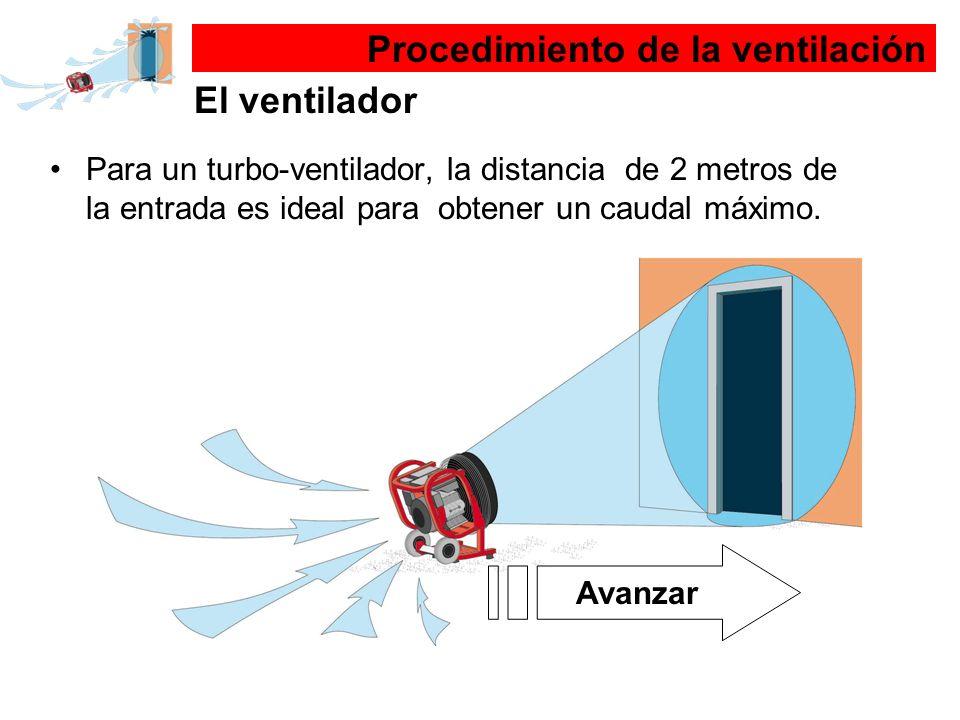 Para un turbo-ventilador, la distancia de 2 metros de la entrada es ideal para obtener un caudal máximo. Procedimiento de la ventilación El ventilador