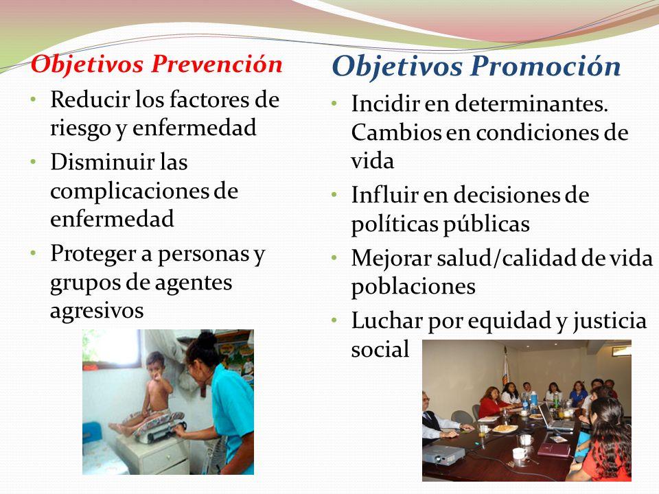 Objetivos comunes Lograr mejoramiento del nivel de salud Impulsar las intervenciones de salud pública para modificar riesgos y problemas Impulsar la r
