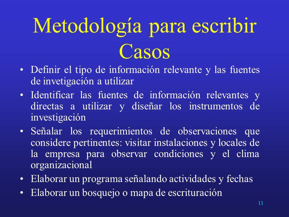 Metodología para escribir Casos Definir el tipo de información relevante y las fuentes de invetigación a utilizar Identificar las fuentes de informaci