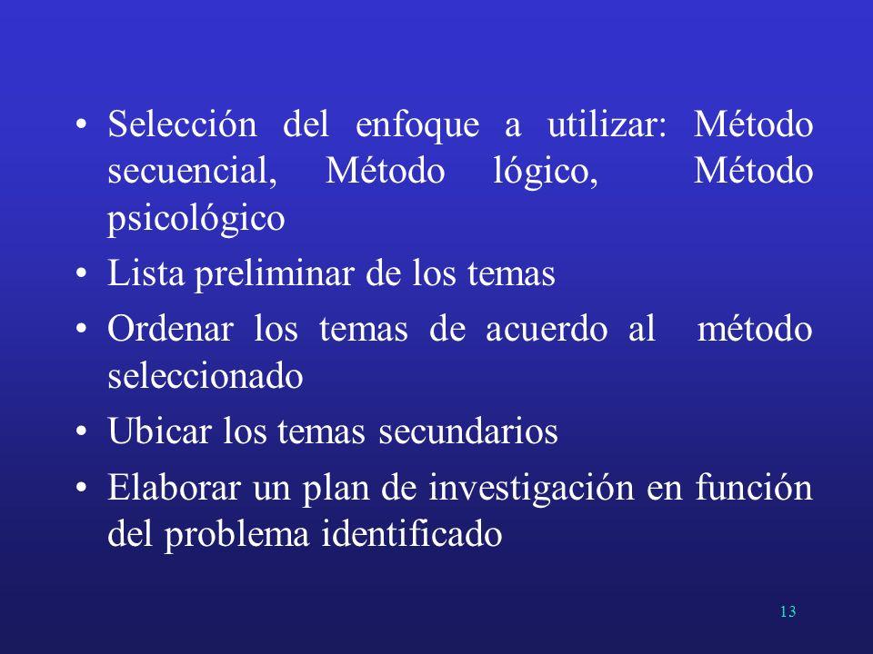 Selección del enfoque a utilizar: Método secuencial, Método lógico, Método psicológico Lista preliminar de los temas Ordenar los temas de acuerdo al m