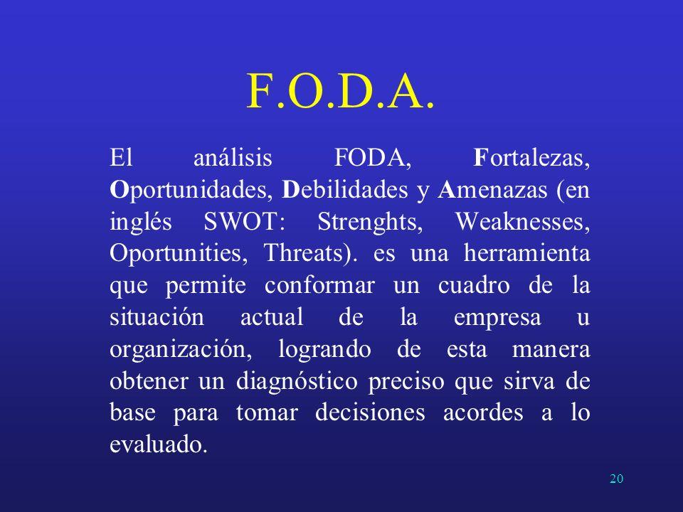 F.O.D.A. El análisis FODA, Fortalezas, Oportunidades, Debilidades y Amenazas (en inglés SWOT: Strenghts, Weaknesses, Oportunities, Threats). es una he