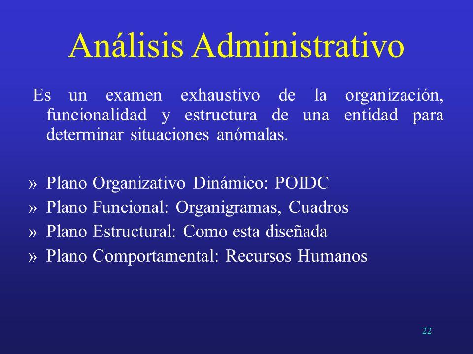 Análisis Administrativo Es un examen exhaustivo de la organización, funcionalidad y estructura de una entidad para determinar situaciones anómalas. »P