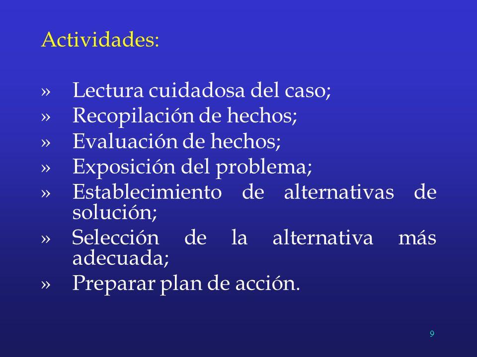 Actividades: »Lectura cuidadosa del caso; »Recopilación de hechos; »Evaluación de hechos; »Exposición del problema; »Establecimiento de alternativas d