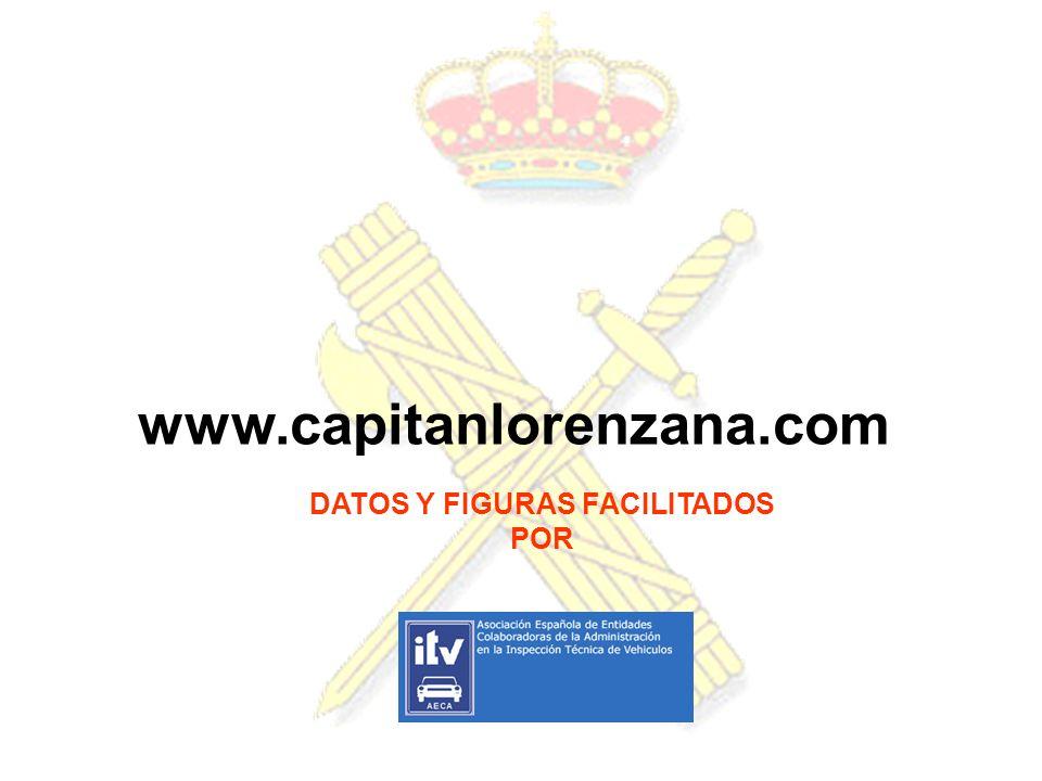 www.capitanlorenzana.com DATOS Y FIGURAS FACILITADOS POR