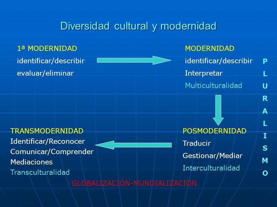 Diversidad cultural y modernidad 1ª MODERNIDAD identificar/describir evaluar/eliminar MODERNIDAD identificar/describir Interpretar Multiculturalidad T