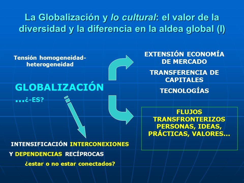 La Globalización y lo cultural: el valor de la diversidad y la diferencia en la aldea global (I) GLOBALIZACIÓN... ¿-ES? EXTENSIÓN ECONOMÍA DE MERCADO