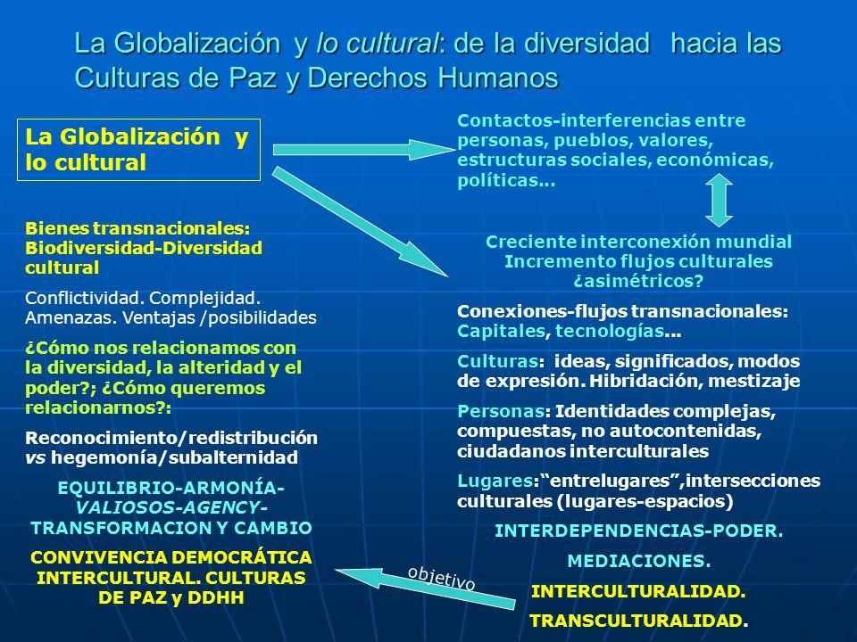 La Globalización y lo cultural: de la diversidad hacia las Culturas de Paz y Derechos Humanos La Globalización y lo cultural Contactos-interferencias