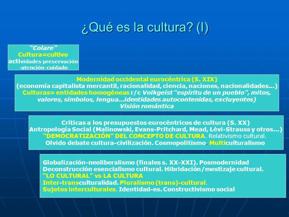 ¿Qué es la cultura? (I) Colare Cultura=cultivo acti vidades preservación -atención-cuidado Modernidad occidental eurocéntrica (S. XIX) (economía capit