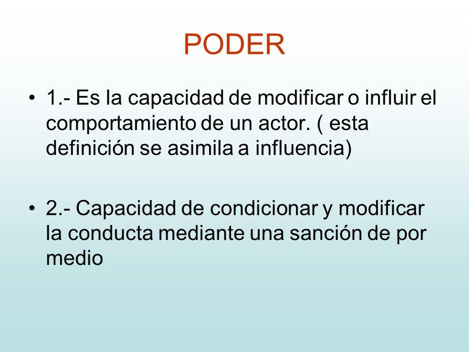 PODER 1.- Es la capacidad de modificar o influir el comportamiento de un actor. ( esta definición se asimila a influencia) 2.- Capacidad de condiciona
