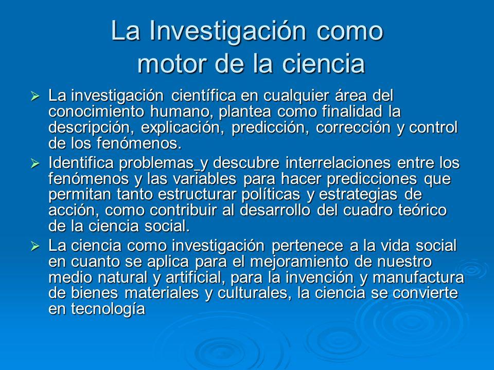 La Investigación como motor de la ciencia La investigación científica en cualquier área del conocimiento humano, plantea como finalidad la descripción