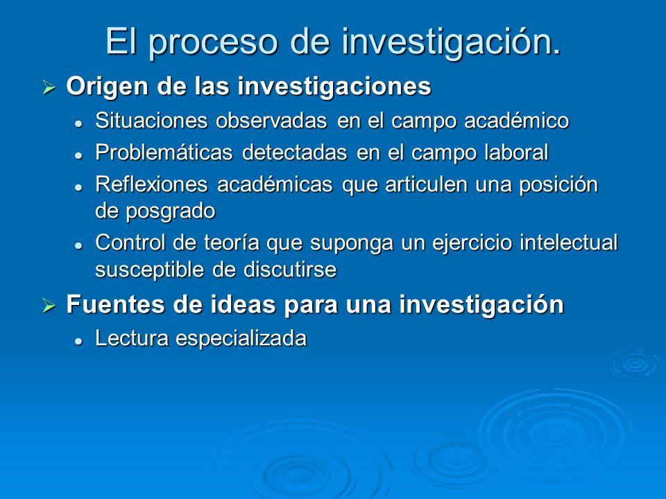 El proceso de investigación. Origen de las investigaciones Origen de las investigaciones Situaciones observadas en el campo académico Situaciones obse