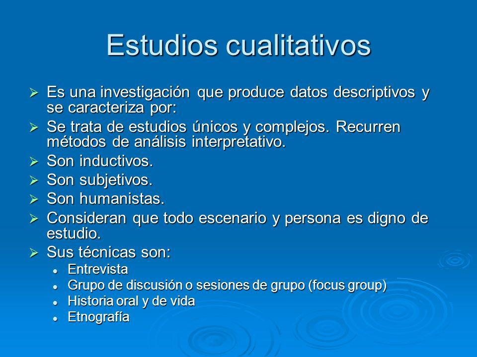 Estudios cualitativos Es una investigación que produce datos descriptivos y se caracteriza por: Es una investigación que produce datos descriptivos y