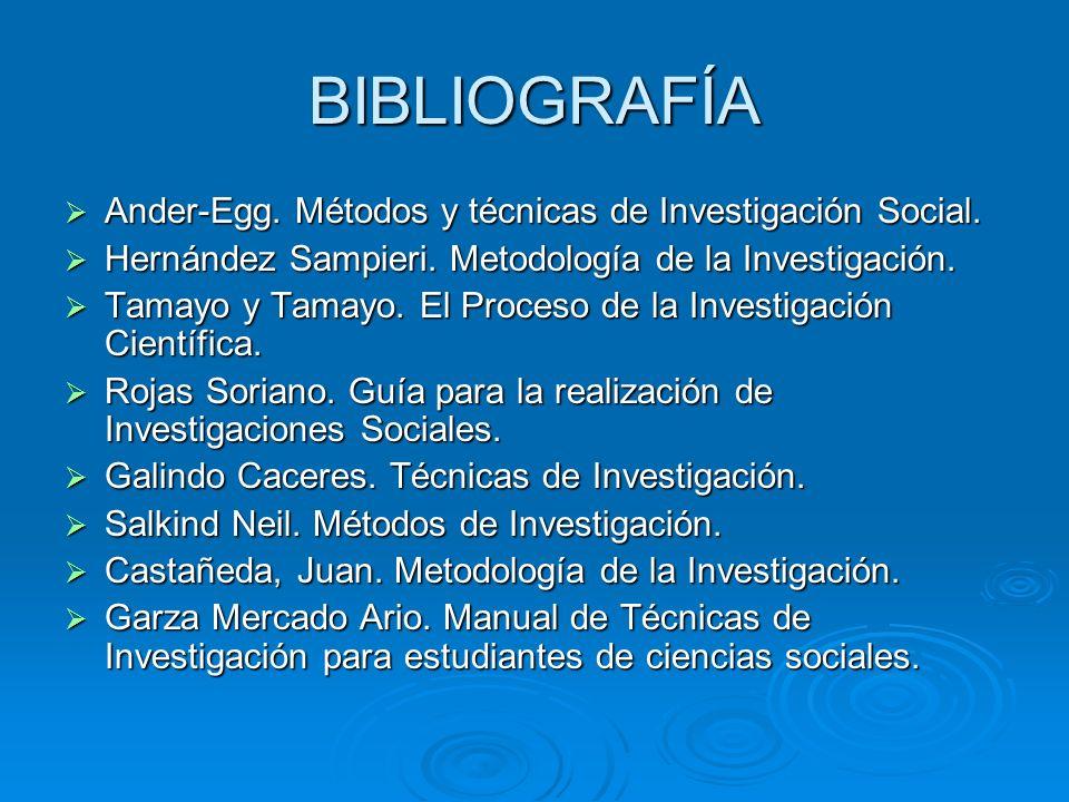 BIBLIOGRAFÍA Ander-Egg. Métodos y técnicas de Investigación Social. Ander-Egg. Métodos y técnicas de Investigación Social. Hernández Sampieri. Metodol