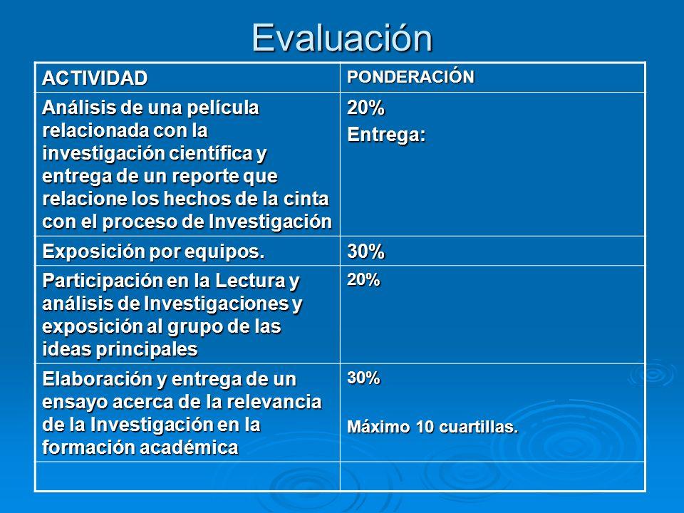 Evaluación ACTIVIDADPONDERACIÓN Análisis de una película relacionada con la investigación científica y entrega de un reporte que relacione los hechos