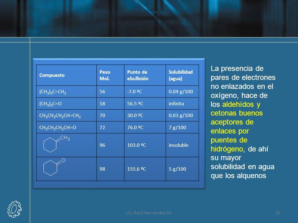 Compuesto Peso Mol. Punto de ebullición Solubilidad (agua) (CH 3 ) 2 C=CH 2 56-7.0 ºC0.04 g/100 (CH 3 ) 2 C=O5856.5 ºCinfinita CH 3 CH 2 CH 2 CH=CH 2