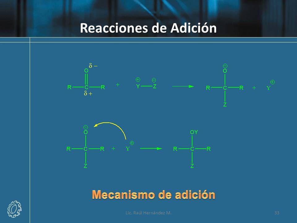 Reacciones de Adición 33Lic. Raúl Hernández M.
