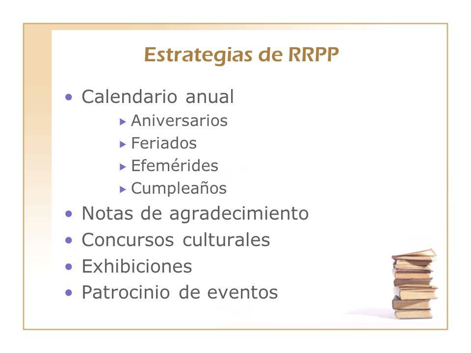 Estrategias de RRPP Calendario anual Aniversarios Feriados Efemérides Cumpleaños Notas de agradecimiento Concursos culturales Exhibiciones Patrocinio
